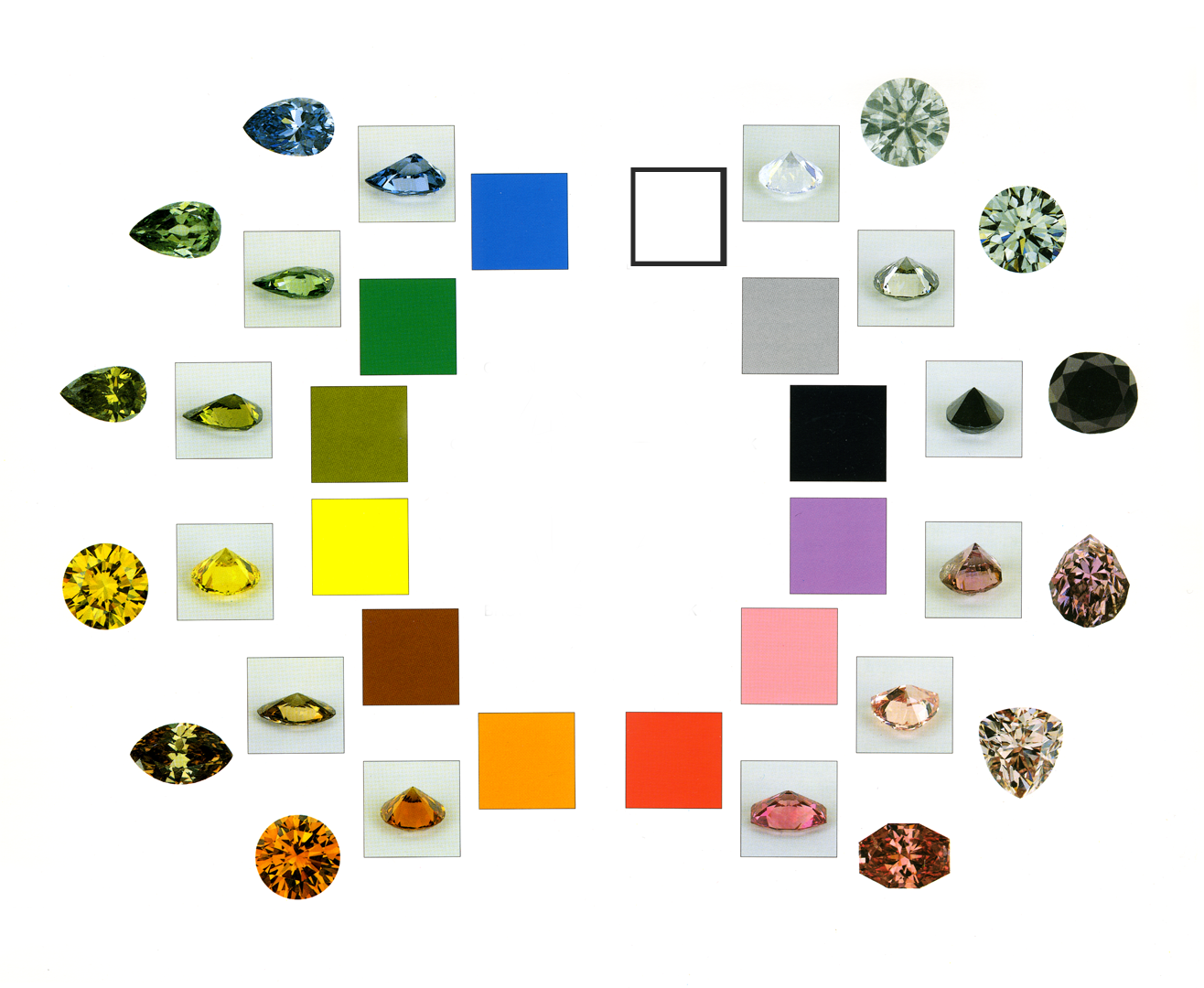 Natural Color Diamond color wheel
